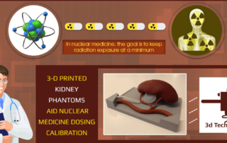 Nuclear Medicine Can Be Better Calibrated By 3D Printed Kidney Phantoms