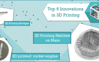 6 3D Printing Innovations That Could Turn Out To Be Highly Versatile